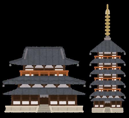 奈良県の引越し業者一覧